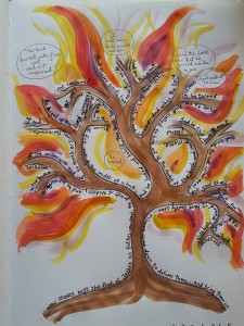 Bible tree on fire
