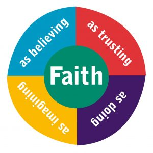 Faith at home diagram